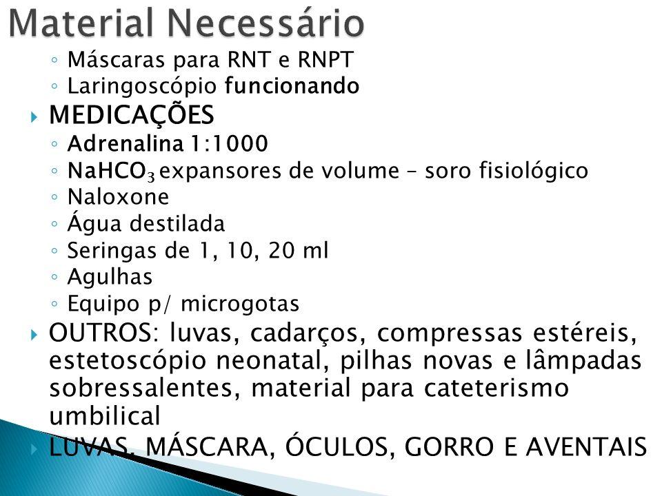 Material Necessário MEDICAÇÕES