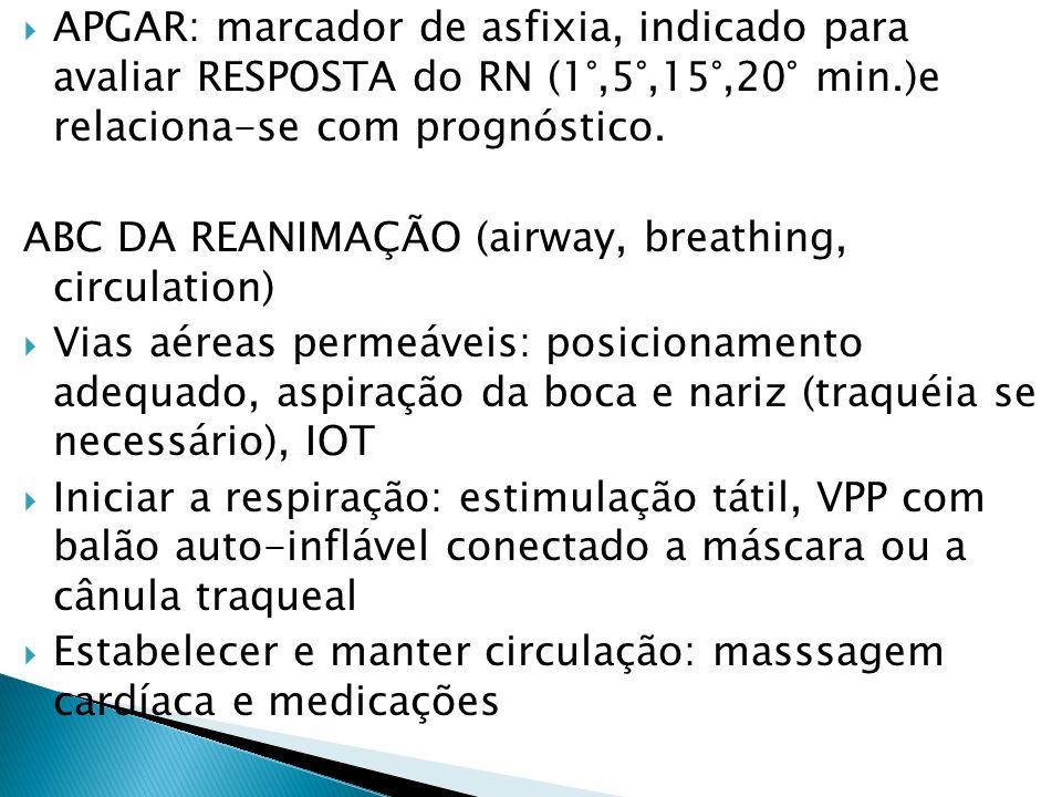APGAR: marcador de asfixia, indicado para avaliar RESPOSTA do RN (1°,5°,15°,20° min.)e relaciona-se com prognóstico.