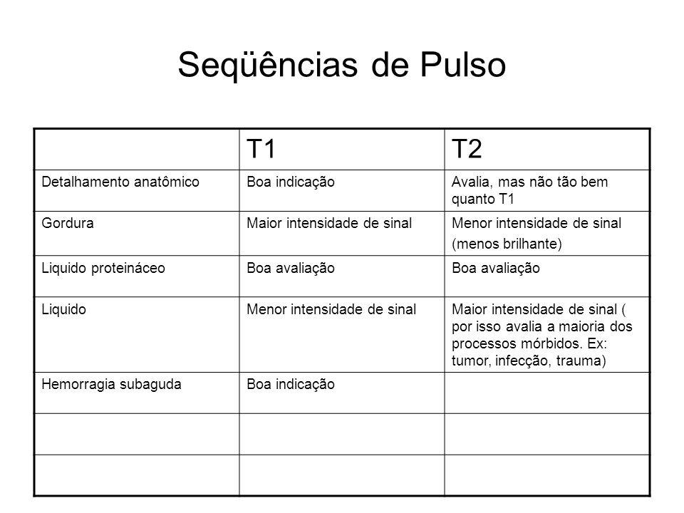 Seqüências de Pulso T1 T2 Detalhamento anatômico Boa indicação