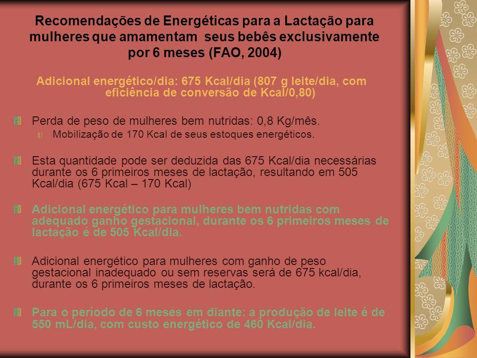 Recomendações de Energéticas para a Lactação para mulheres que amamentam seus bebês exclusivamente por 6 meses (FAO, 2004)