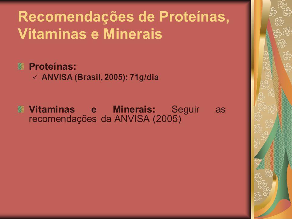 Recomendações de Proteínas, Vitaminas e Minerais