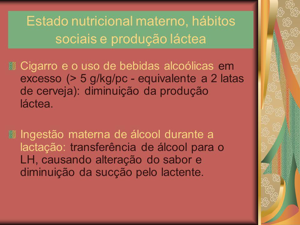 Estado nutricional materno, hábitos sociais e produção láctea