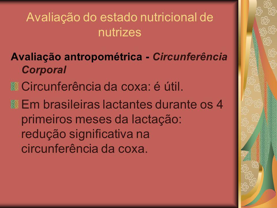 Avaliação do estado nutricional de nutrizes