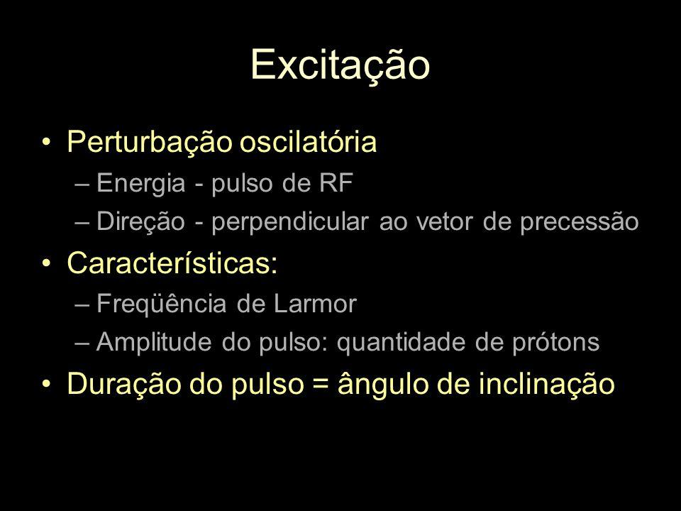 Excitação Perturbação oscilatória Características: