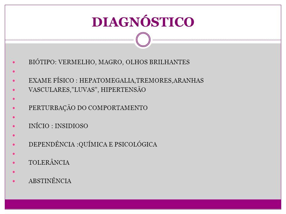 DIAGNÓSTICO BIÓTIPO: VERMELHO, MAGRO, OLHOS BRILHANTES