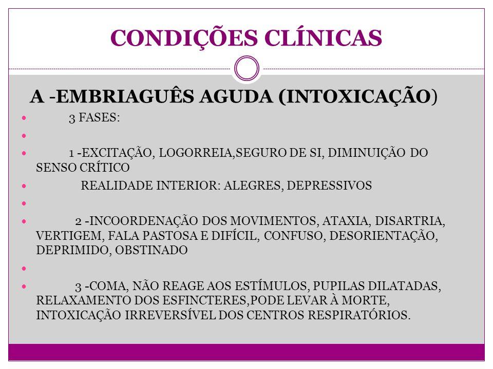 CONDIÇÕES CLÍNICAS A -EMBRIAGUÊS AGUDA (INTOXICAÇÃO) 3 FASES: