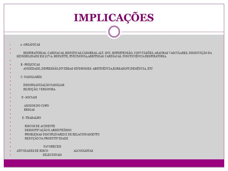 IMPLICAÇÕES A -ORGÂNICAS.