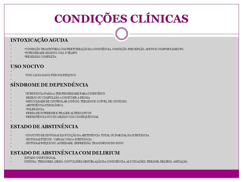 CONDIÇÕES CLÍNICAS INTOXICAÇÃO AGUDA USO NOCIVO