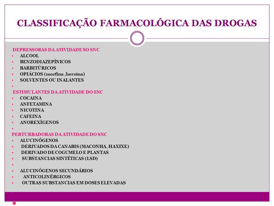 CLASSIFICAÇÃO FARMACOLÓGICA DAS DROGAS