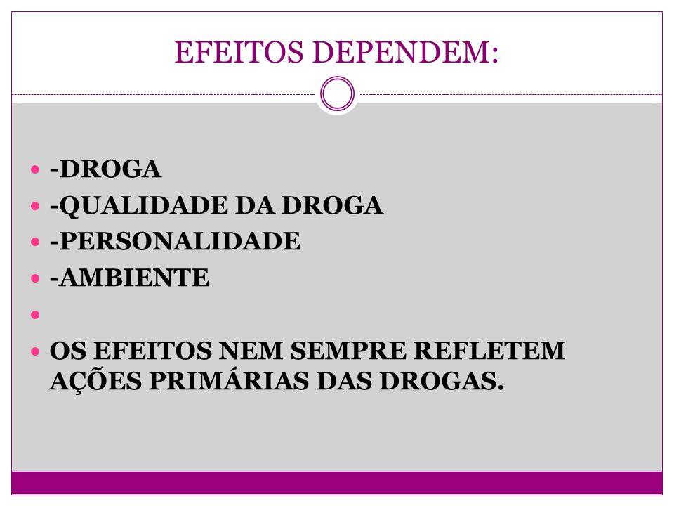 EFEITOS DEPENDEM: -DROGA -QUALIDADE DA DROGA -PERSONALIDADE -AMBIENTE