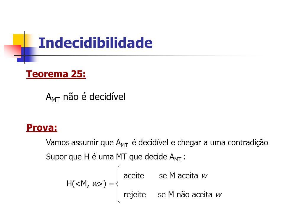 Indecidibilidade Teorema 25: AMT não é decidível Prova: