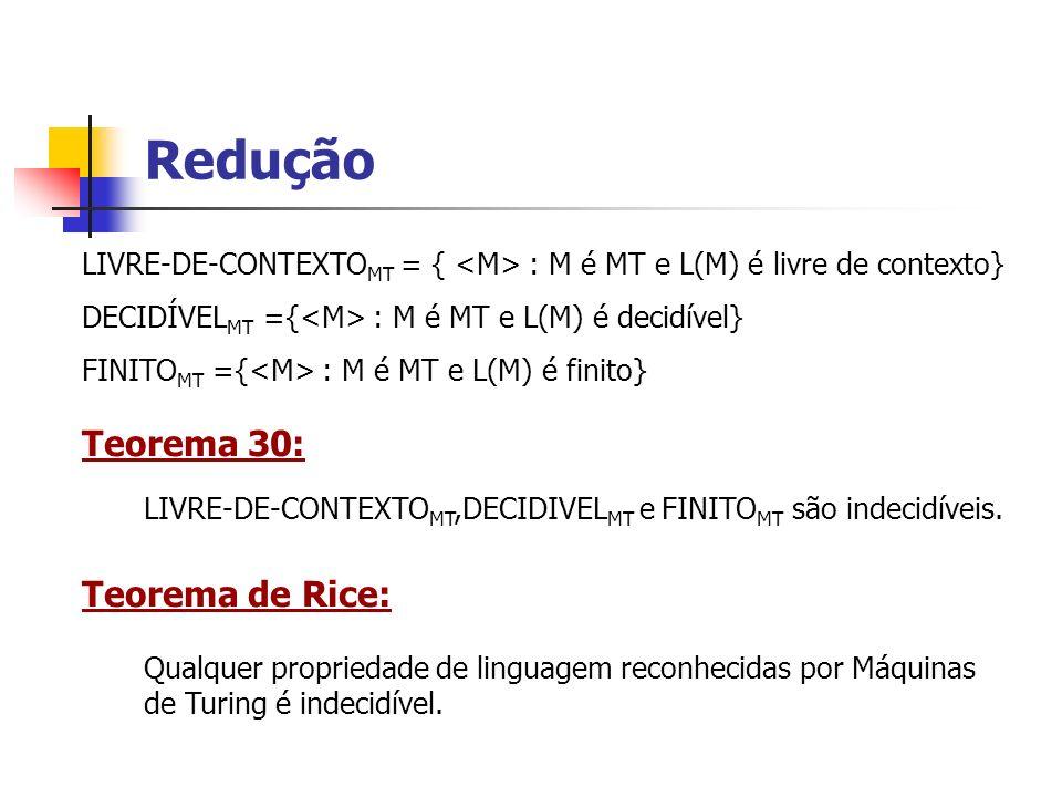 ReduçãoLIVRE-DE-CONTEXTOMT = { <M> : M é MT e L(M) é livre de contexto} DECIDÍVELMT ={<M> : M é MT e L(M) é decidível}