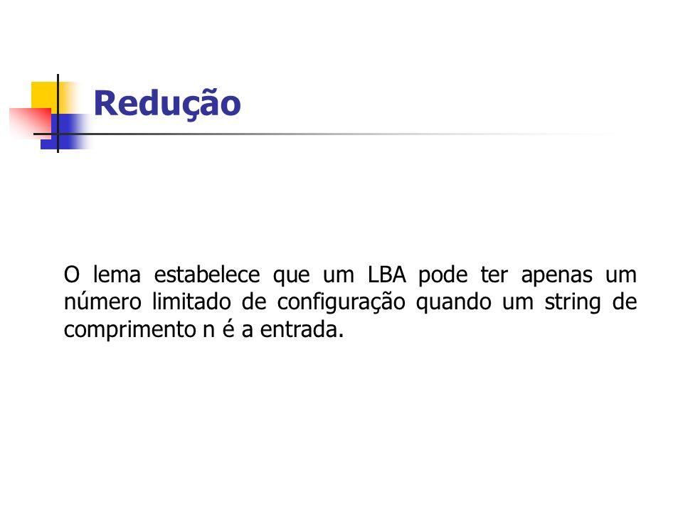 ReduçãoO lema estabelece que um LBA pode ter apenas um número limitado de configuração quando um string de comprimento n é a entrada.