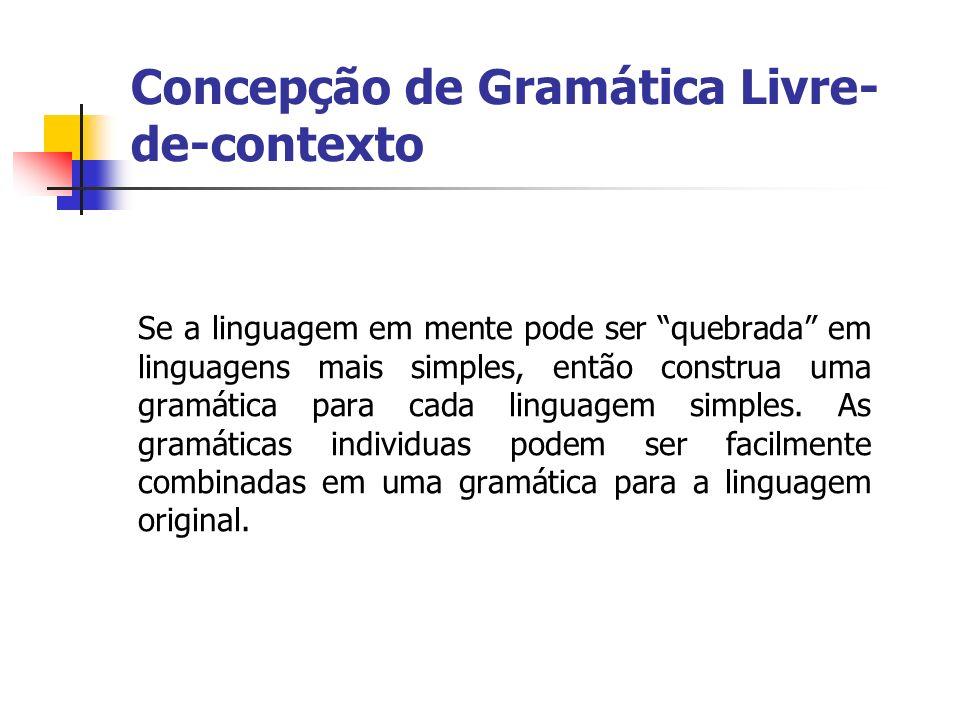 Concepção de Gramática Livre-de-contexto