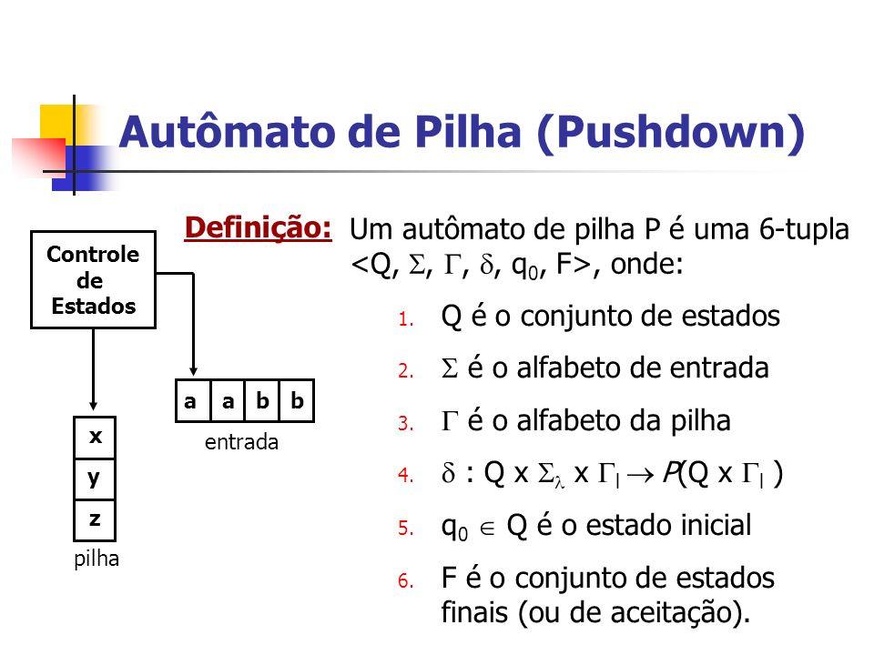 Autômato de Pilha (Pushdown)