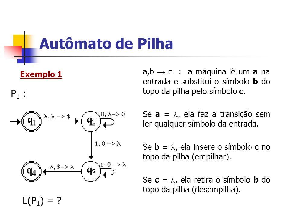 Autômato de Pilha P1 : L(P1) =