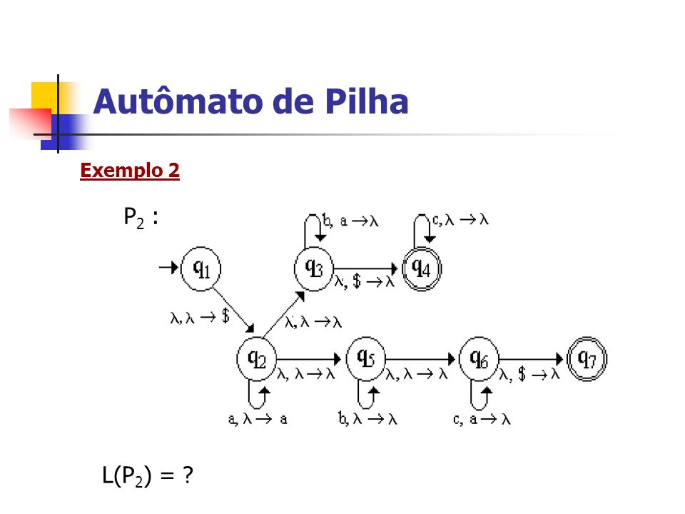 Autômato de Pilha Exemplo 2 P2 : L(P2) =