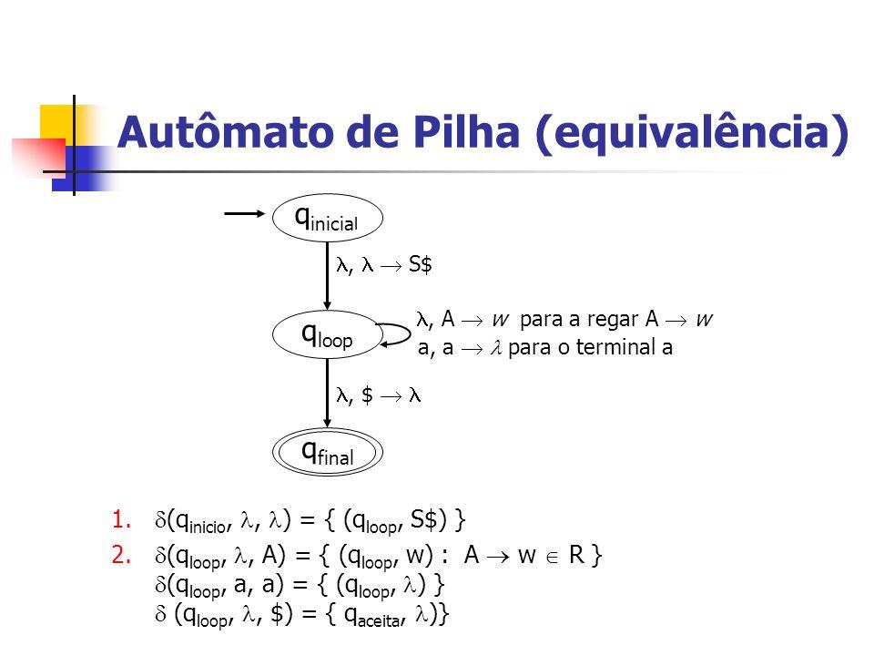 Autômato de Pilha (equivalência)