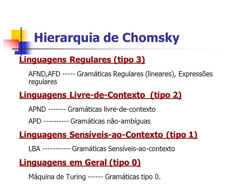 Hierarquia de Chomsky Linguagens Regulares (tipo 3)