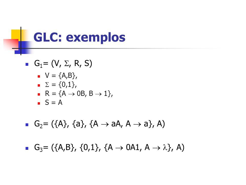 GLC: exemplos G1= (V, S, R, S) G2= ({A}, {a}, {A  aA, A  a}, A)