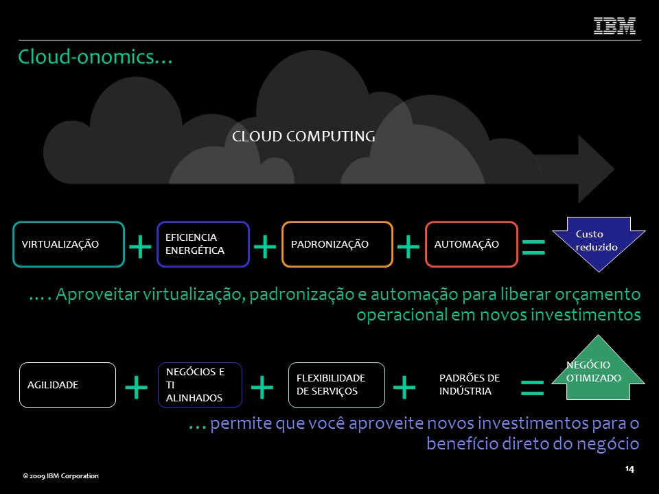 = + + + + = = Cloud-onomics…