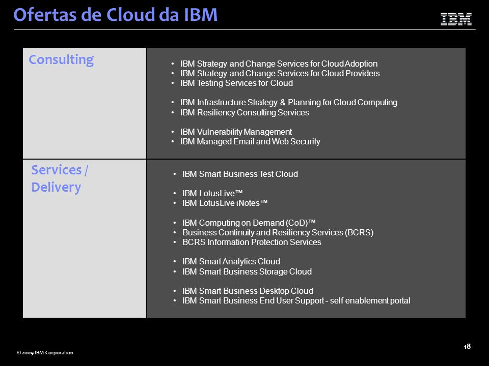Ofertas de Cloud da IBM Consulting Services / Delivery