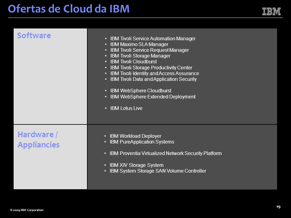 Ofertas de Cloud da IBM Software Hardware / Appliancies
