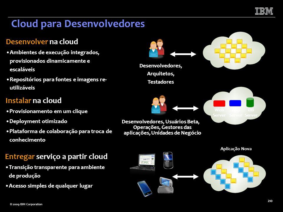 Cloud para Desenvolvedores
