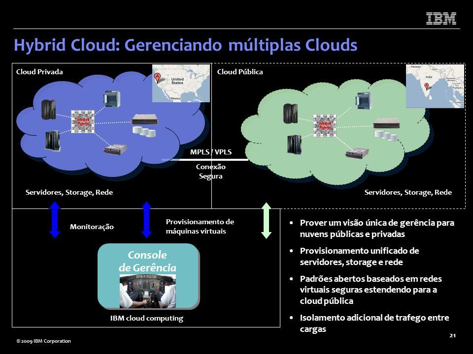 Hybrid Cloud: Gerenciando múltiplas Clouds