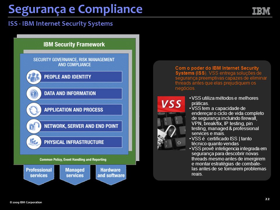 Segurança e Compliance ISS - IBM Internet Security Systems