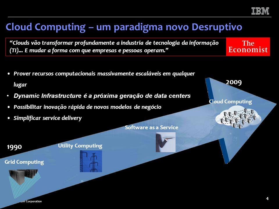 Cloud Computing – um paradigma novo Desruptivo