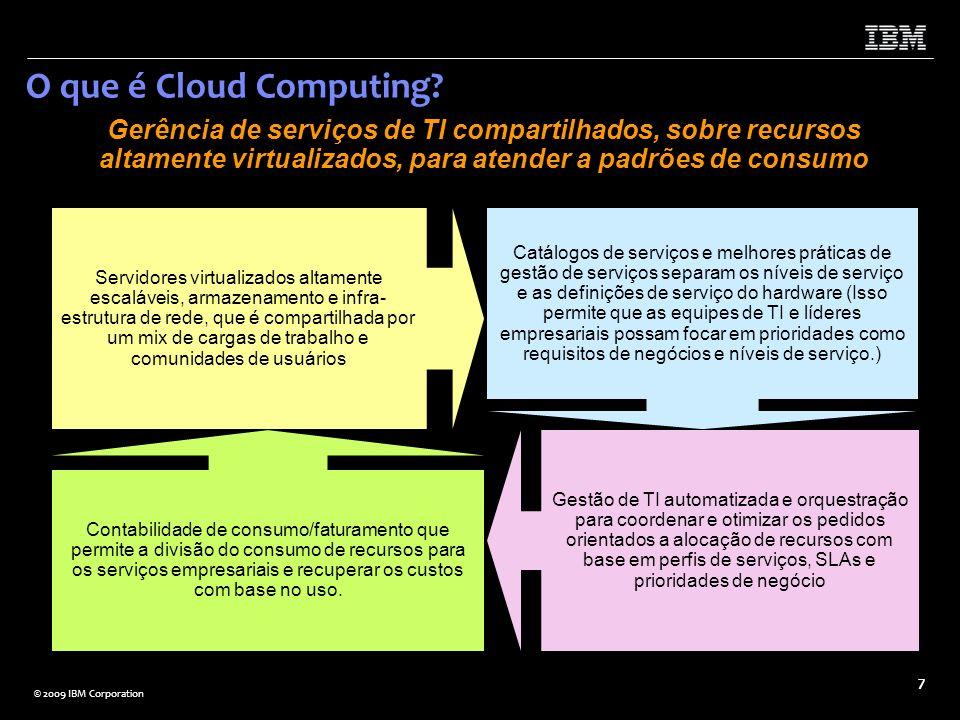 O que é Cloud Computing Gerência de serviços de TI compartilhados, sobre recursos altamente virtualizados, para atender a padrões de consumo.