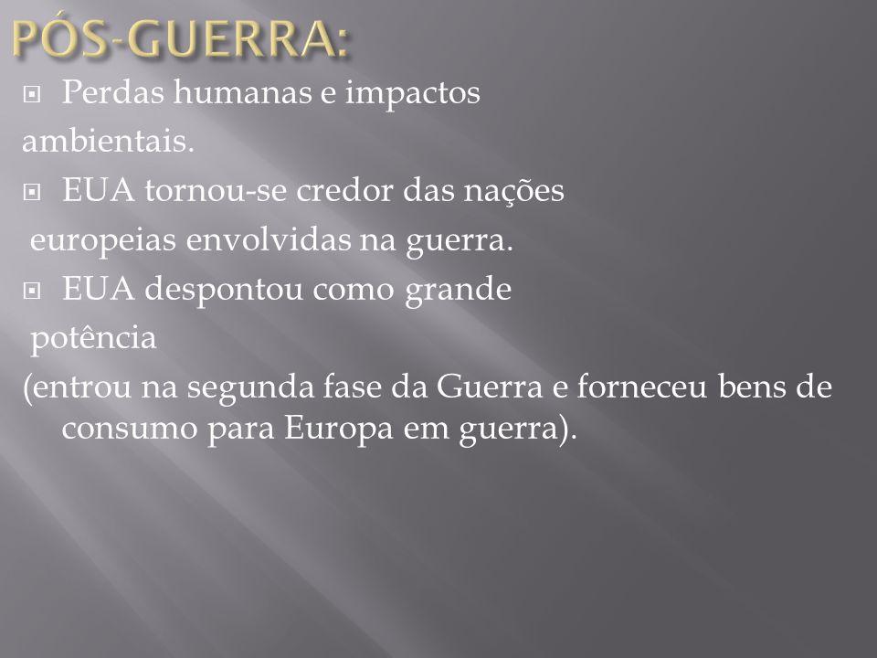 PÓS-GUERRA: Perdas humanas e impactos ambientais.