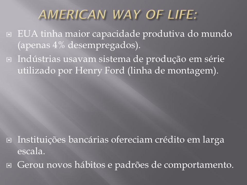 AMERICAN WAY OF LIFE: EUA tinha maior capacidade produtiva do mundo (apenas 4% desempregados).