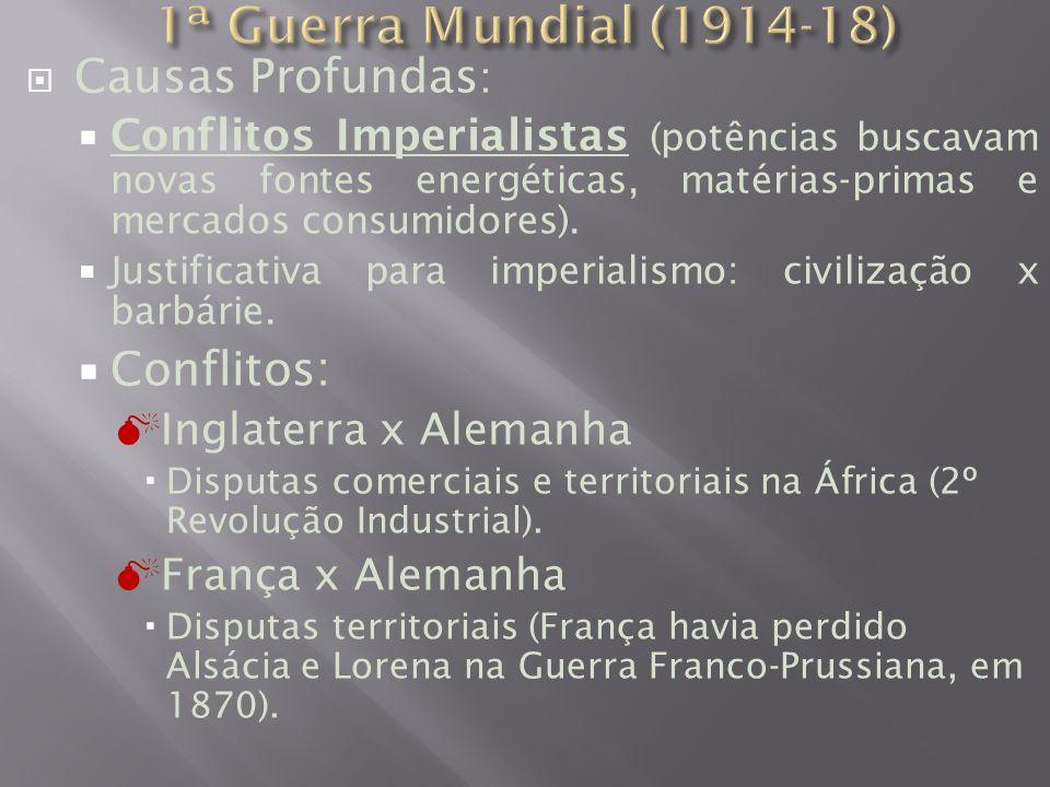 1ª Guerra Mundial (1914-18) Causas Profundas: Conflitos: