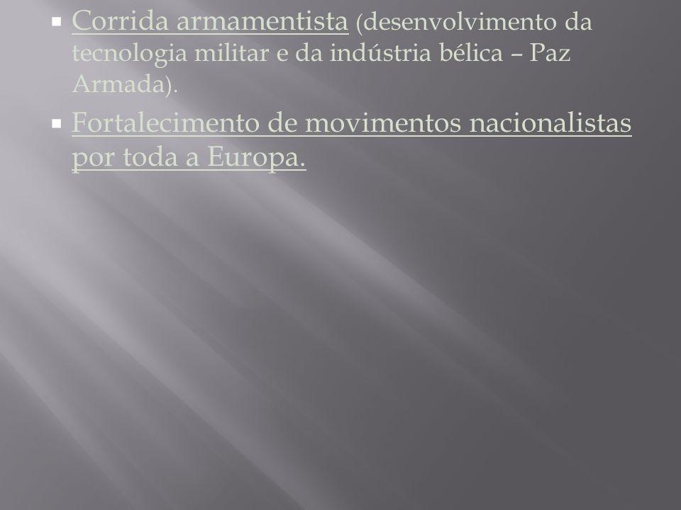 Corrida armamentista (desenvolvimento da tecnologia militar e da indústria bélica – Paz Armada).