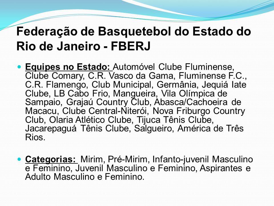 Federação de Basquetebol do Estado do Rio de Janeiro - FBERJ