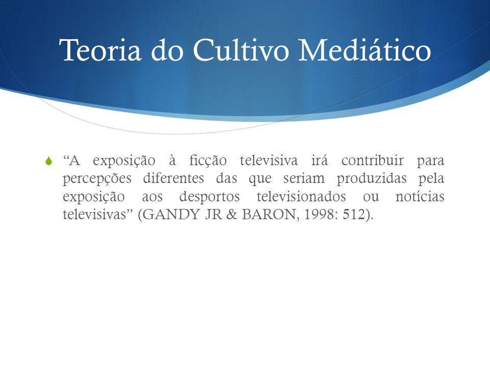 Teoria do Cultivo Mediático