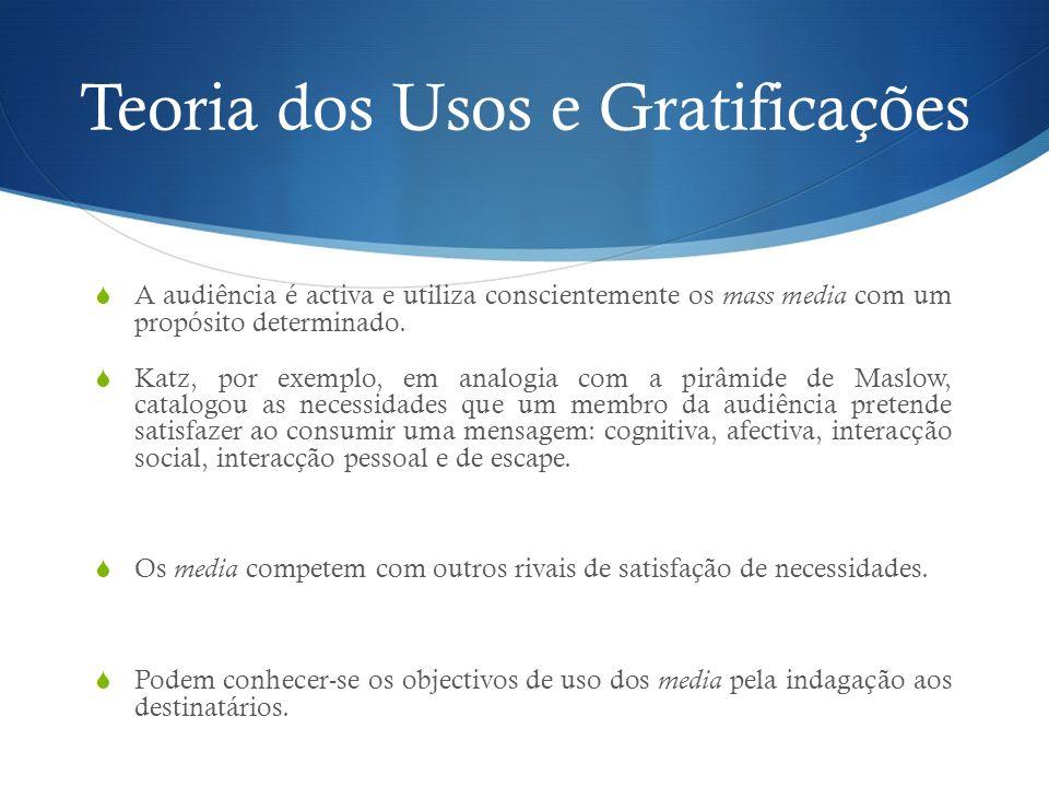 Teoria dos Usos e Gratificações