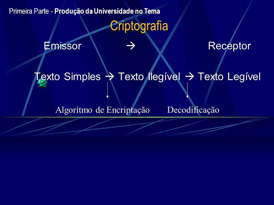 Emissor  Receptor Texto Simples  Texto Ilegível  Texto Legível