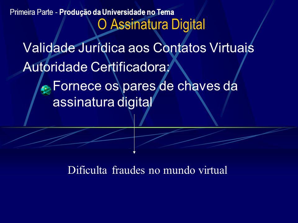 O Assinatura Digital Validade Jurídica aos Contatos Virtuais