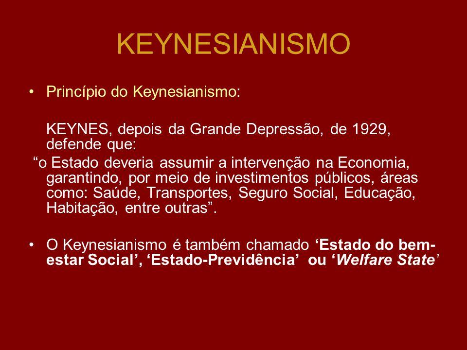 KEYNESIANISMO Princípio do Keynesianismo: