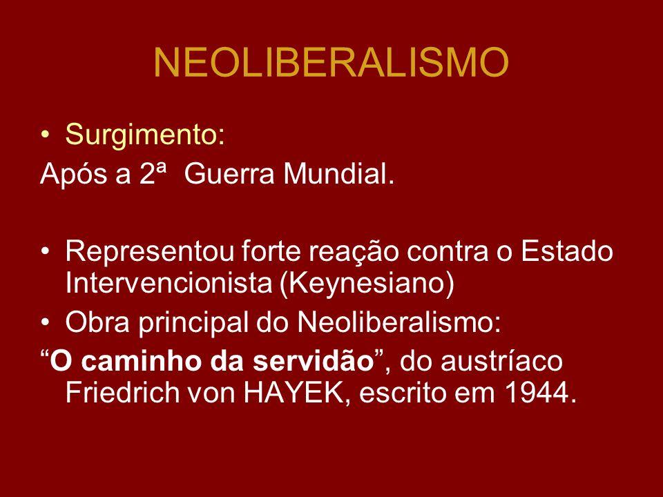 NEOLIBERALISMO Surgimento: Após a 2ª Guerra Mundial.