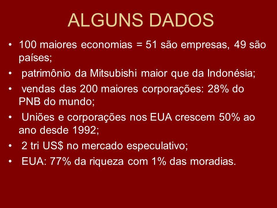 ALGUNS DADOS 100 maiores economias = 51 são empresas, 49 são países;