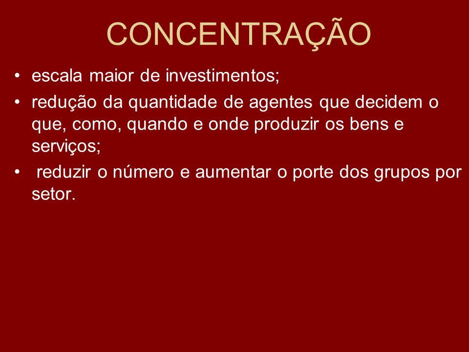 CONCENTRAÇÃO escala maior de investimentos;