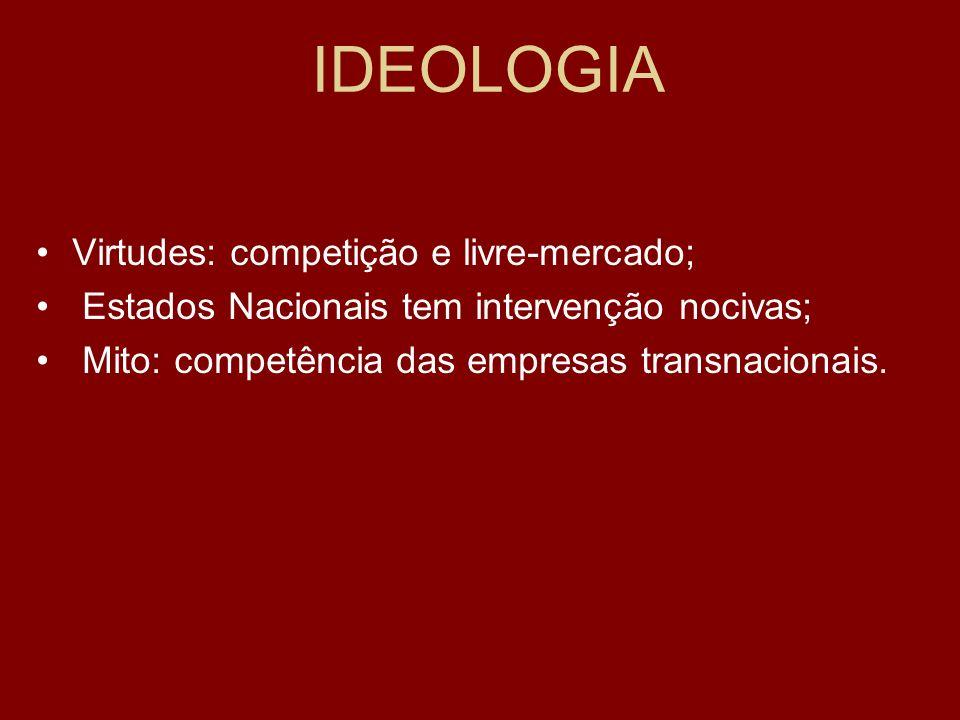 IDEOLOGIA Virtudes: competição e livre-mercado;