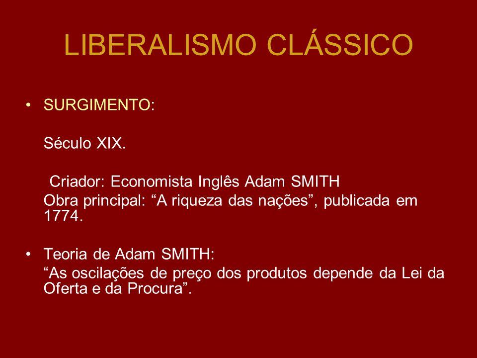 LIBERALISMO CLÁSSICO SURGIMENTO: Século XIX.