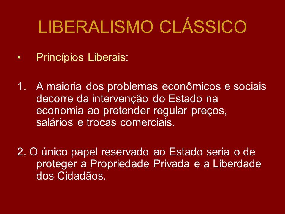 LIBERALISMO CLÁSSICO Princípios Liberais: