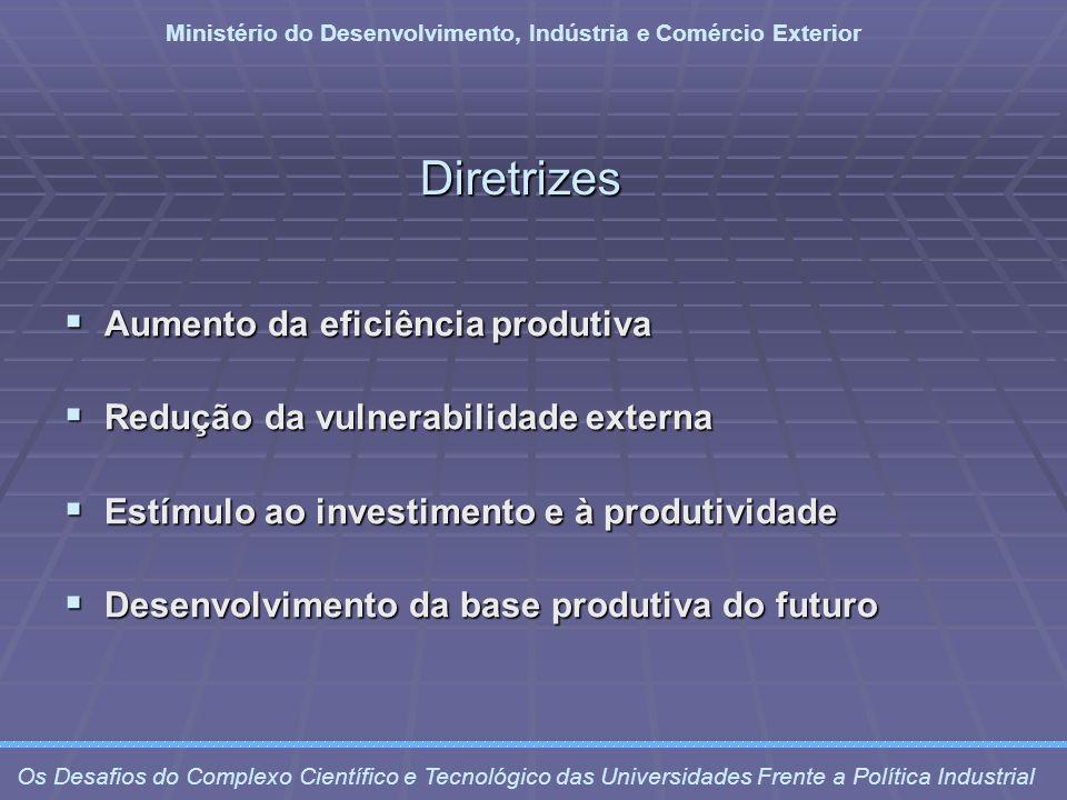 Diretrizes Aumento da eficiência produtiva