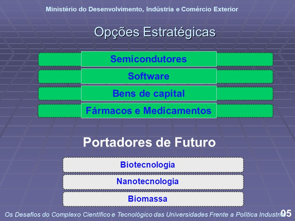 Fármacos e Medicamentos